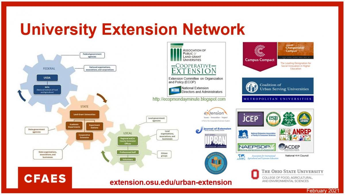 University Extension Network graphic