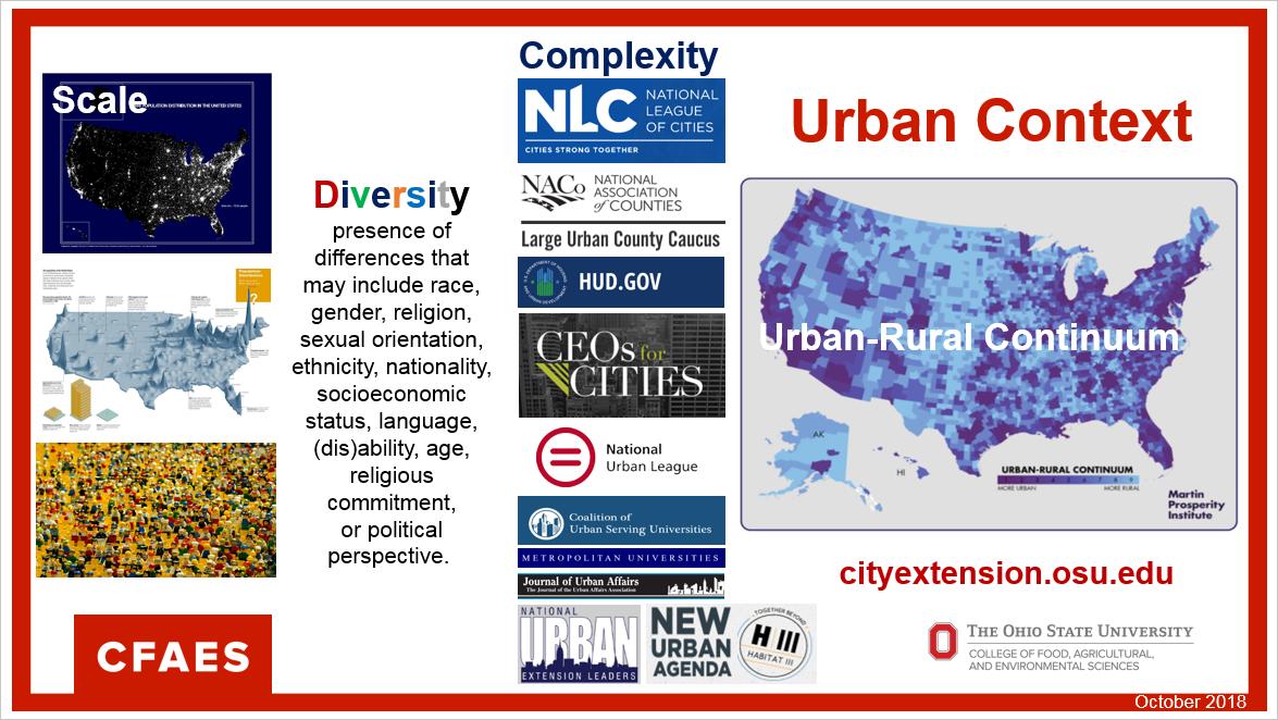 Urban Context graphic